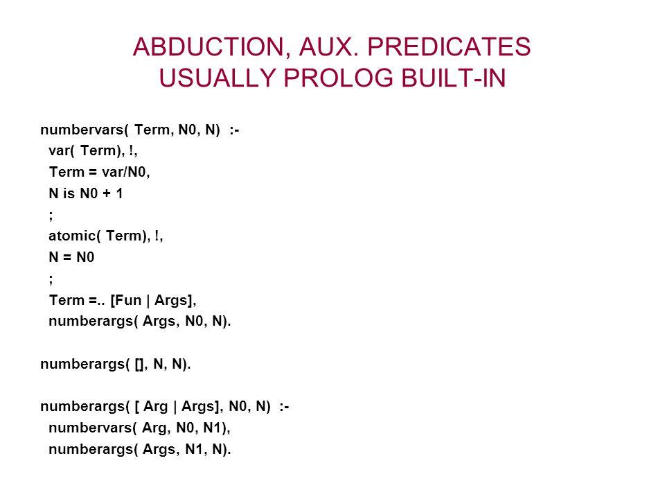 ABDUCTION, AUX.