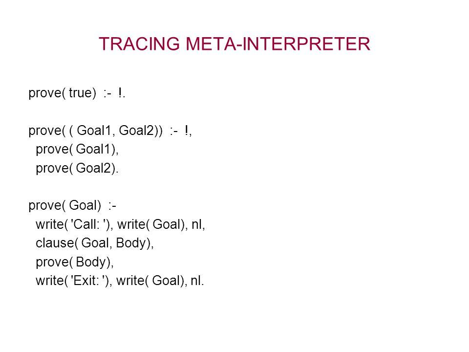 TRACING META-INTERPRETER prove( true) :- !.