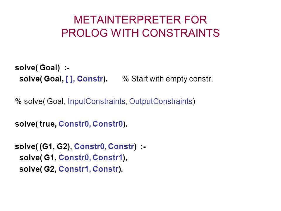 METAINTERPRETER FOR PROLOG WITH CONSTRAINTS solve( Goal) :- solve( Goal, [ ], Constr).
