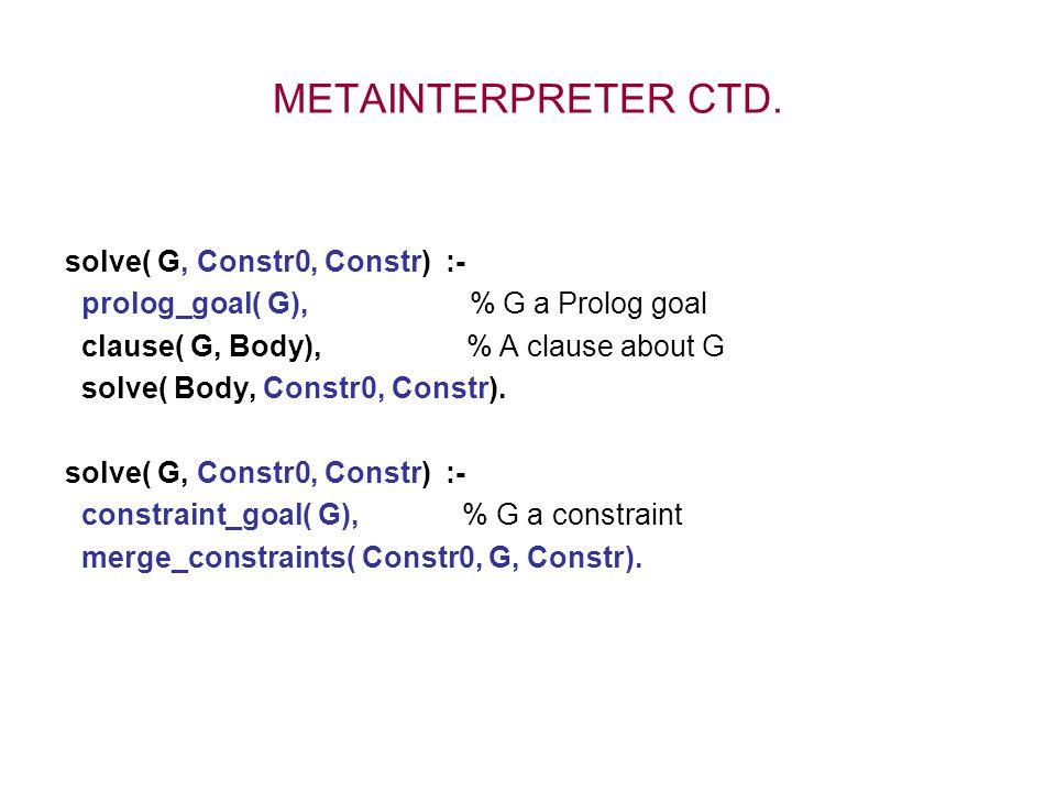 METAINTERPRETER CTD.