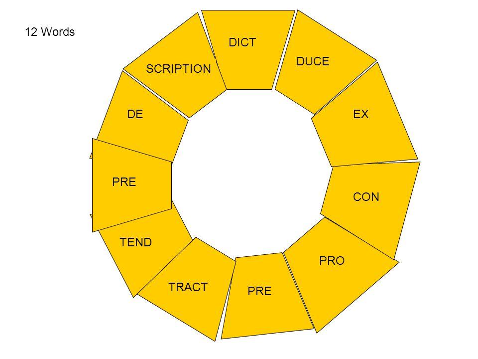 DICT DE DUCE PRE TRACT SCRIPTION EX PRO TEND CON PRE 12 Words