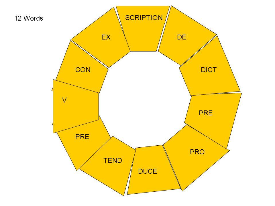 DICT DE DUCE PRE V SCRIPTION EX PRO TEND CON PRE 12 Words
