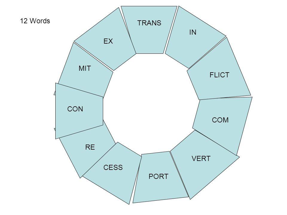 PORT RE MIT IN VERT CESS TRANS EX COM CON FLICT 12 Words