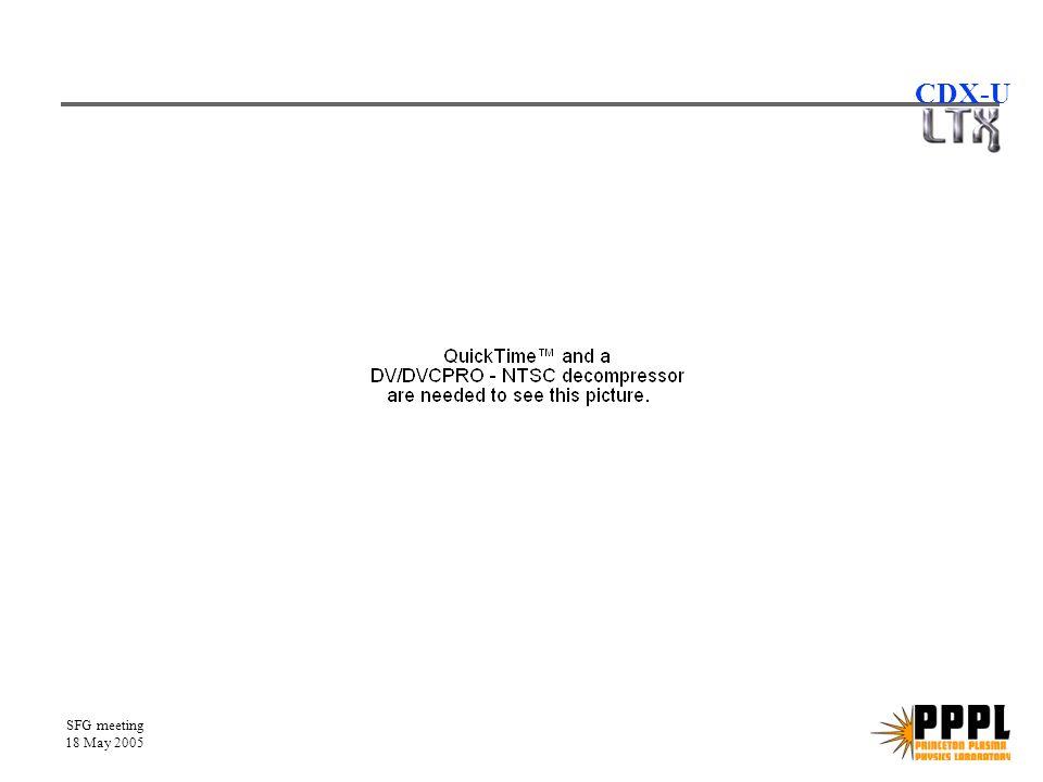 SFG meeting 18 May 2005 CDX-U