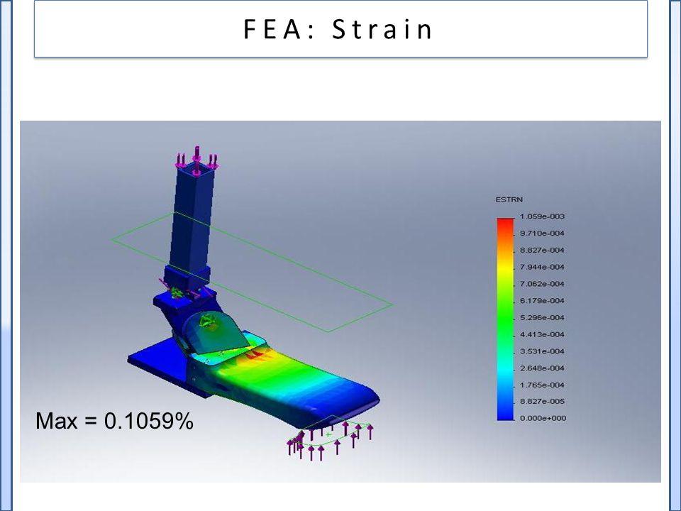 Max = 315 MPa Max = 0.1059% FEA: Strain