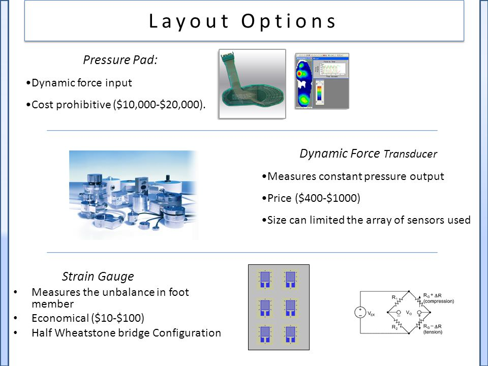 Layout Options Strain Gauge Measures the unbalance in foot member Economical ($10-$100) Half Wheatstone bridge Configuration Pressure Pad: Dynamic for