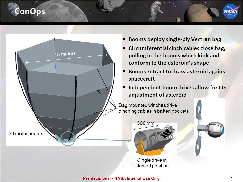 7 Pre-decisional NASA Internal Use Only  Lenticular cross section chosen due to favorable buckling characteristics wrt conforming to the asteroid's shape  Conducted trades for materials and minimum cross sections  Results:  Titanium: 325mm width, 390mm flattened  MS = 0.059  1756 g/m  36.00 kg per boom  Composite: 250 mm width, 280mm flattened  MS = 0.012  464 g/m  9.51 kg per boom  Composite booms selected for mass estimate Preliminary Sizing Results