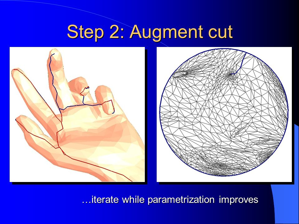 Step 2: Augment cut …iterate while parametrization improves