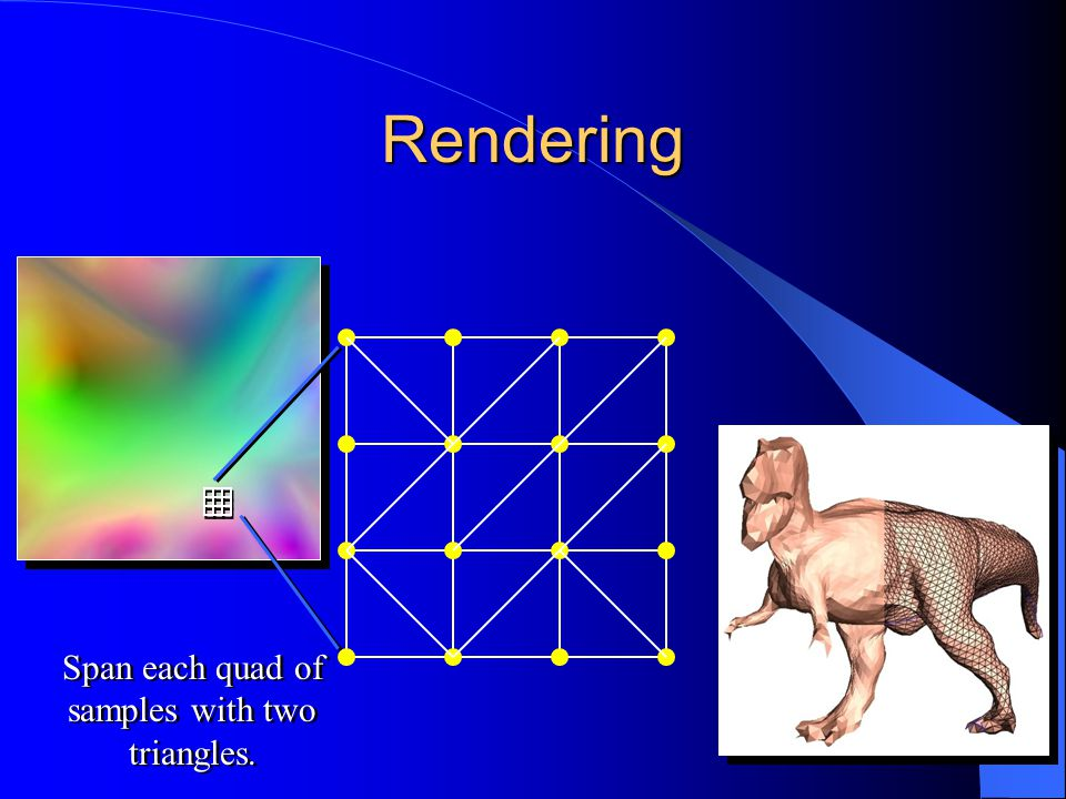 Rendering Span each quad of samples with two triangles.