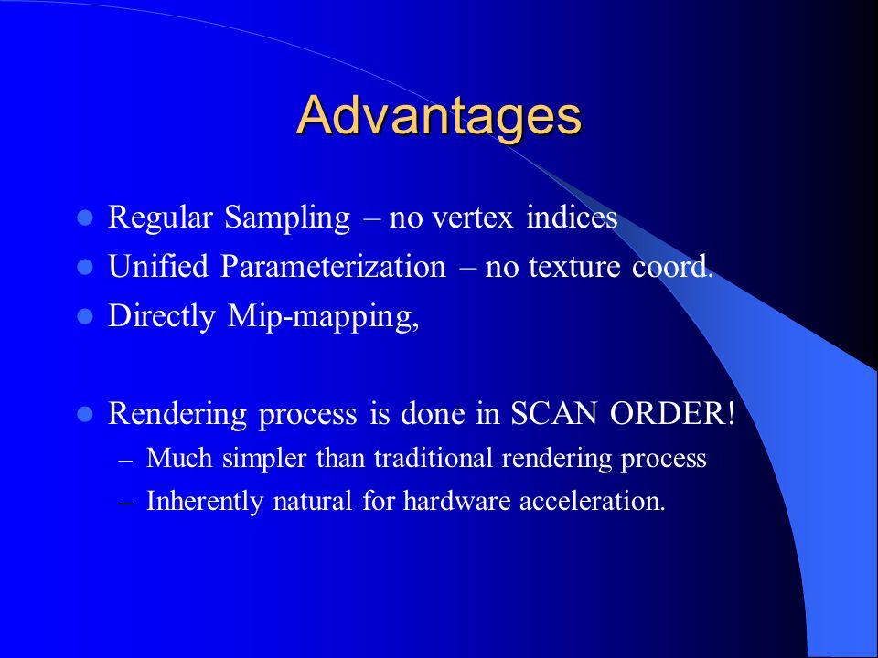 Advantages Regular Sampling – no vertex indices Unified Parameterization – no texture coord.