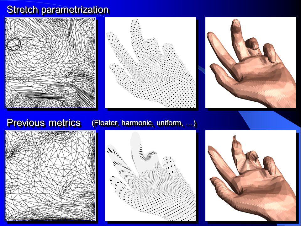 Previous metrics (Floater, harmonic, uniform, …) Stretch parametrization