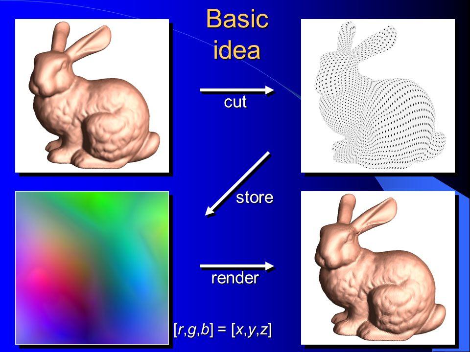 cut [r,g,b] = [x,y,z] render store
