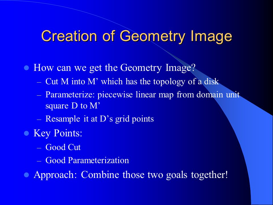 Creation of Geometry Image How can we get the Geometry Image.