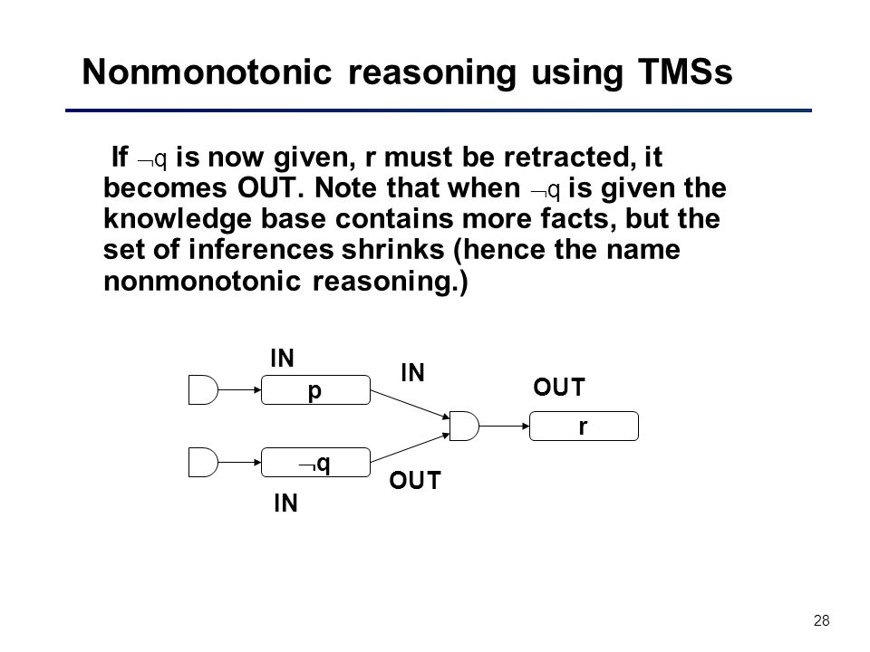 28 Nonmonotonic reasoning using TMSs If  q is now given, r must be retracted, it becomes OUT.