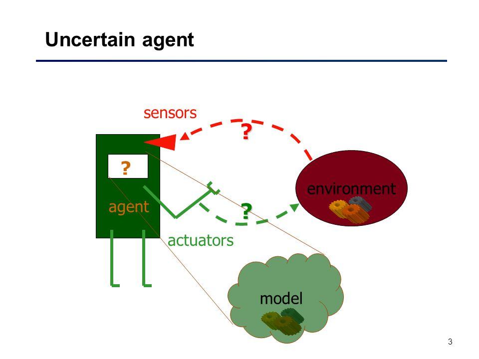 3 Uncertain agent environment agent ? sensors actuators ? ? ? model