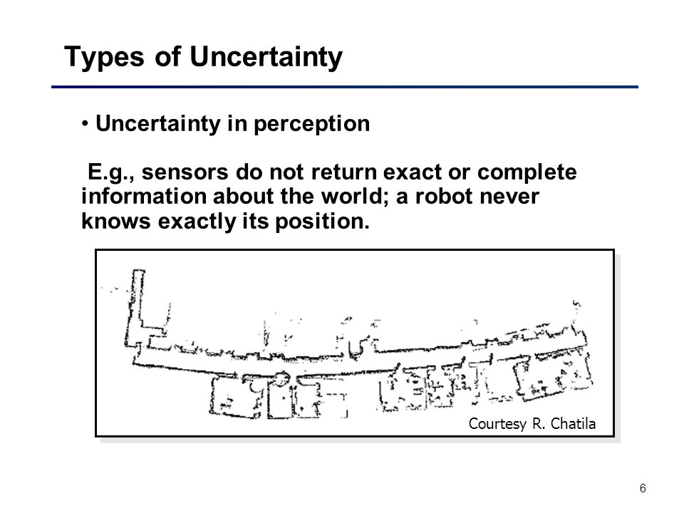 6 Types of Uncertainty Uncertainty in perception E.g., sensors do not return exact or complete information about the world; a robot never knows exactly its position.