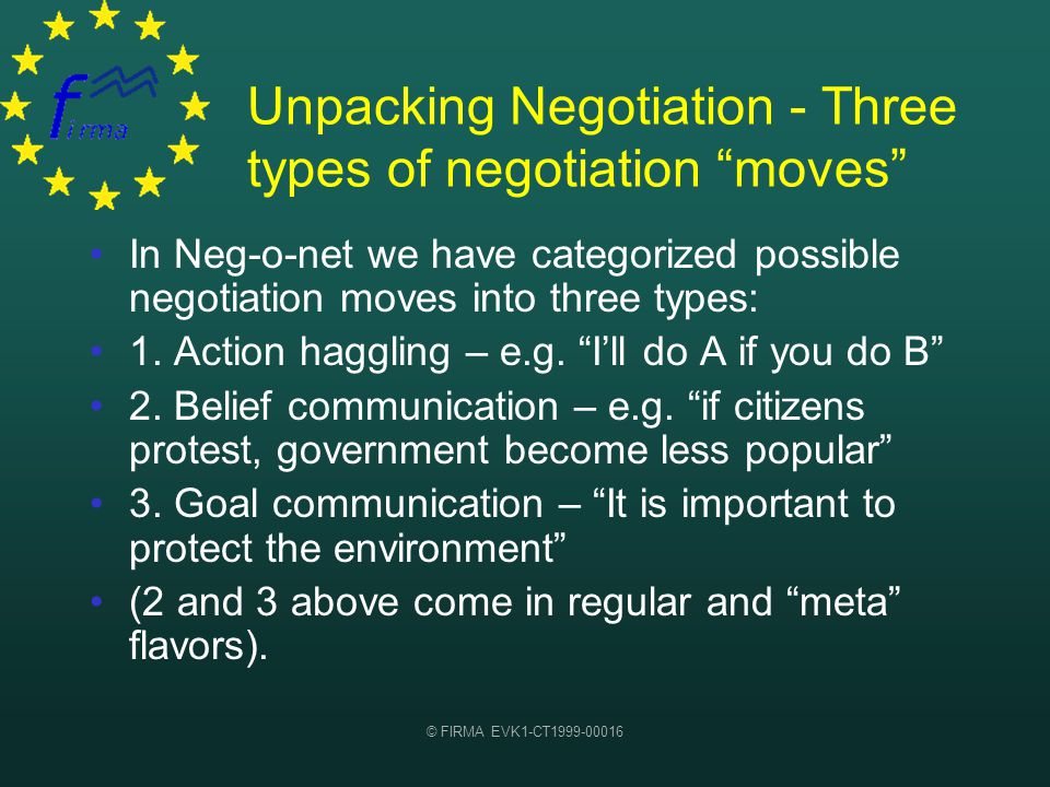 © FIRMA EVK1-CT1999-00016 Unpacking Negotiation - Three types of negotiation moves In Neg-o-net we have categorized possible negotiation moves into three types: 1.