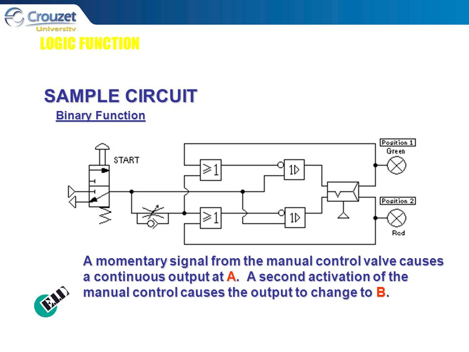 LOGIC FUNCTION A momentary signal from the manual control valve causes a continuous output at A.