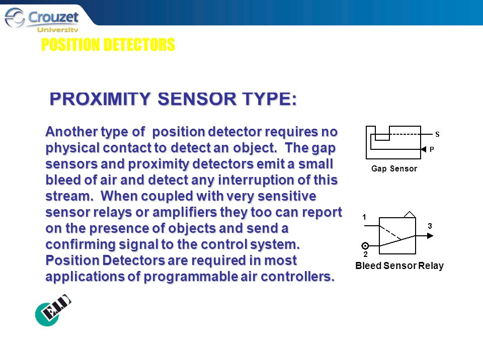 POSITION DETECTORS (CONTINUED) Gap Sensor Bleed Sensor Relay Another type of position detector requires no physical contact to detect an object.