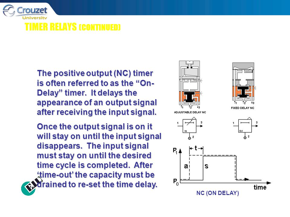 TIMER RELAYS (CONTINUED) NC (ON DELAY) The positive output (NC) timer is often referred to as the On- Delay timer.