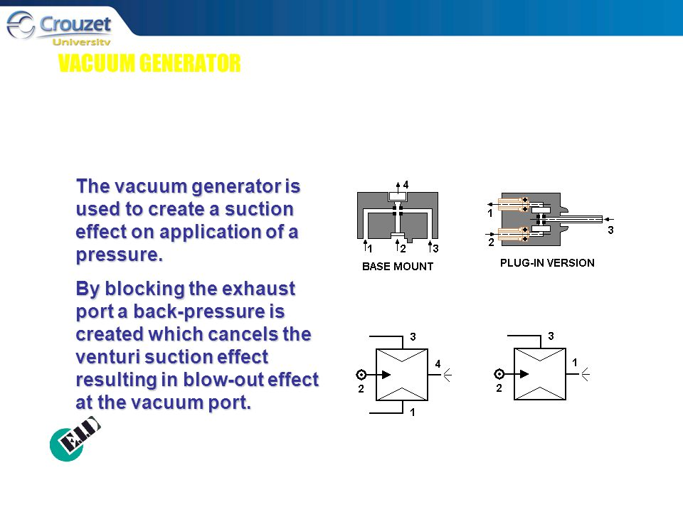 VACUUM GENERATOR The vacuum generator is used to create a suction effect on application of a pressure.