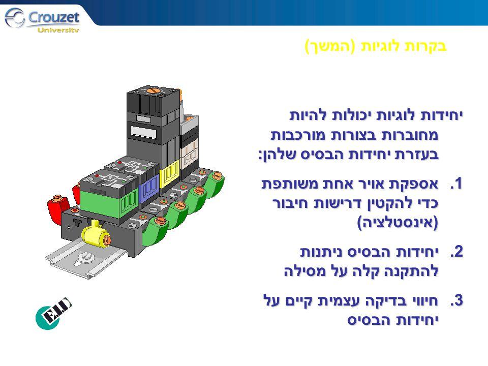 בקרות לוגיות ( המשך ) יחידות לוגיות יכולות להיות מחוברות בצורות מורכבות בעזרת יחידות הבסיס שלהן: 1.אספקת אויר אחת משותפת כדי להקטין דרישות חיבור (אינס