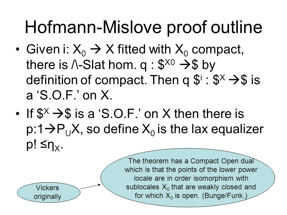 Hofmann-Mislove proof outline Given i: X 0  X fitted with X 0 compact, there is /\-Slat hom. q : $ X0  $ by definition of compact. Then q $ i : $ X