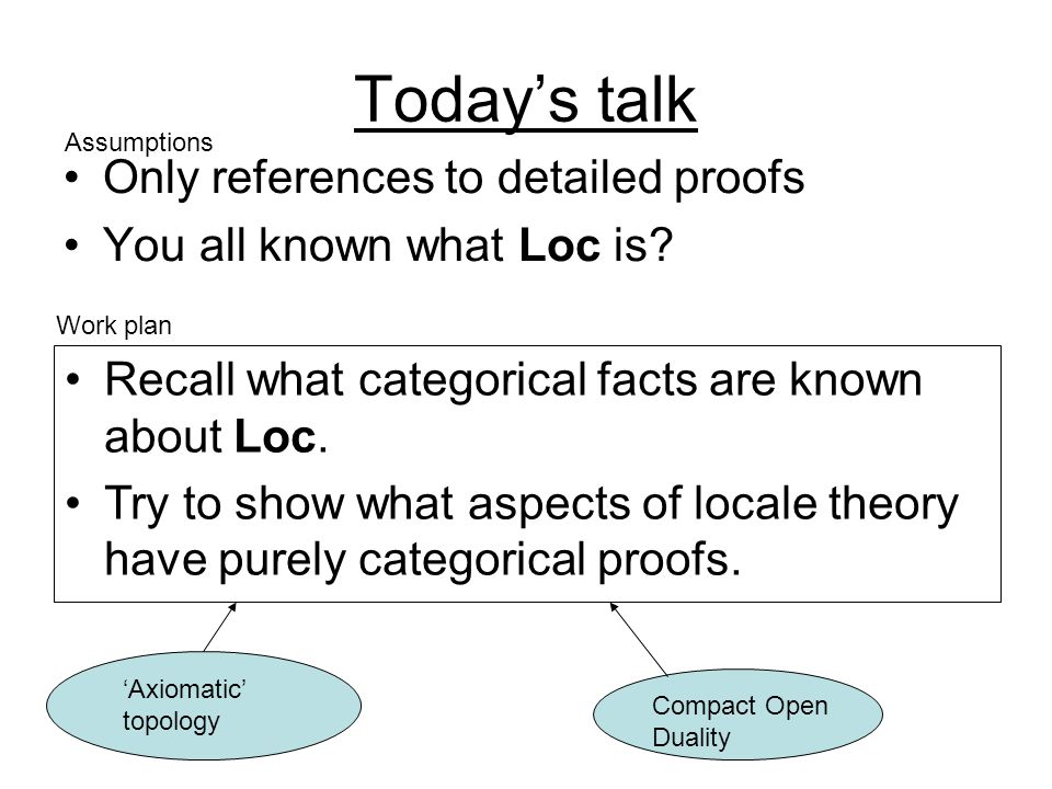 Today's talk Only references to detailed proofs You all known what Loc is? Assumptions Recall what categorical facts are known about Loc. Try to show