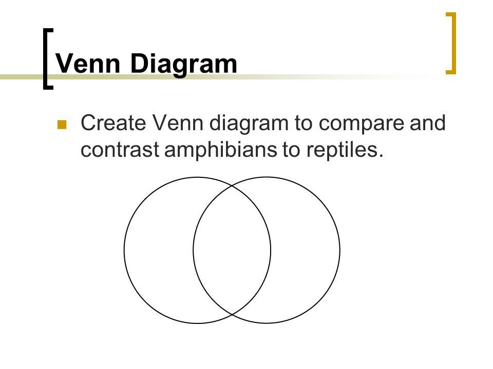 Venn Diagram Create Venn diagram to compare and contrast amphibians to reptiles.