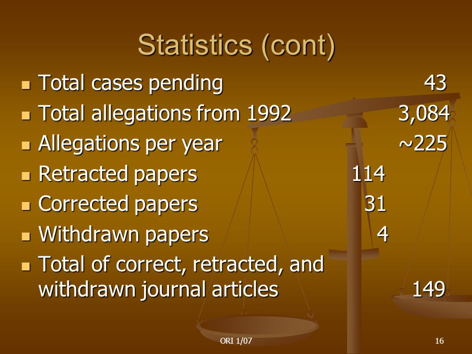 ORI 1/0716 Statistics (cont) Total cases pending 43 Total cases pending 43 Total allegations from 1992 3,084 Total allegations from 1992 3,084 Allegations per year ~225 Allegations per year ~225 Retracted papers114 Retracted papers114 Corrected papers 31 Corrected papers 31 Withdrawn papers 4 Withdrawn papers 4 Total of correct, retracted, and withdrawn journal articles 149 Total of correct, retracted, and withdrawn journal articles 149
