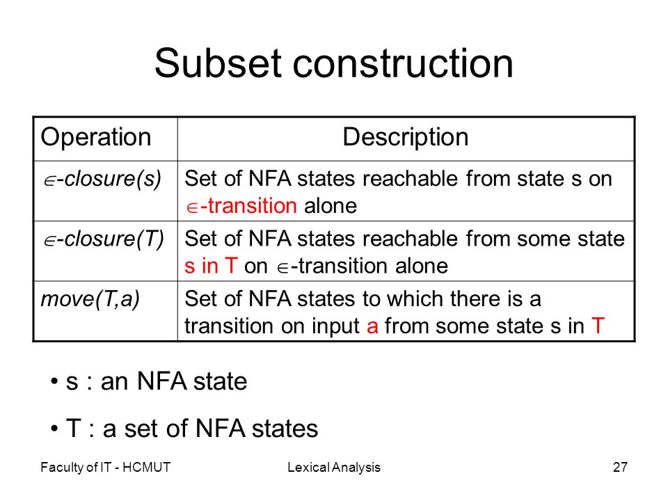 Faculty of IT - HCMUTLexical Analysis27 Subset construction OperationDescription  -closure(s) Set of NFA states reachable from state s on  -transiti