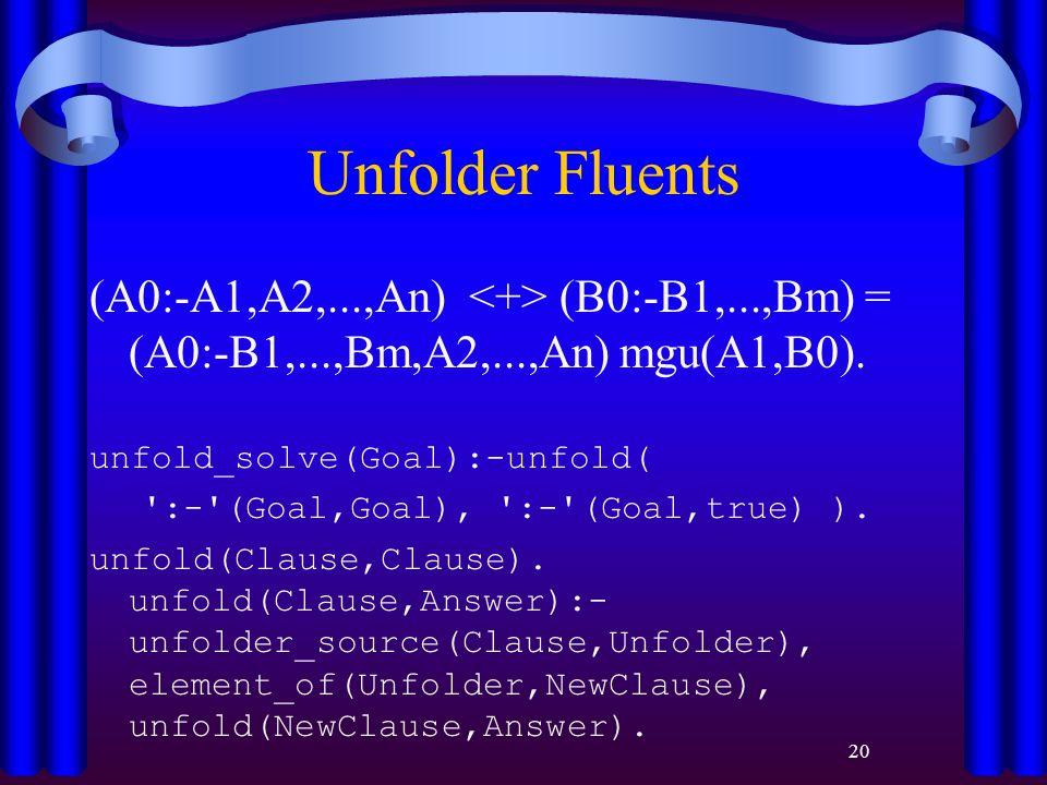 20 Unfolder Fluents (A0:-A1,A2,...,An) (B0:-B1,...,Bm) = (A0:-B1,...,Bm,A2,...,An) mgu(A1,B0).