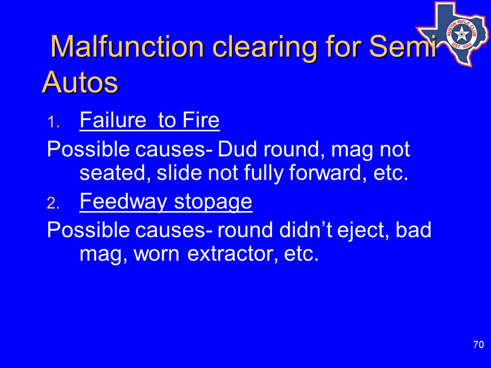 70 Malfunction clearing for Semi Autos Malfunction clearing for Semi Autos 1.
