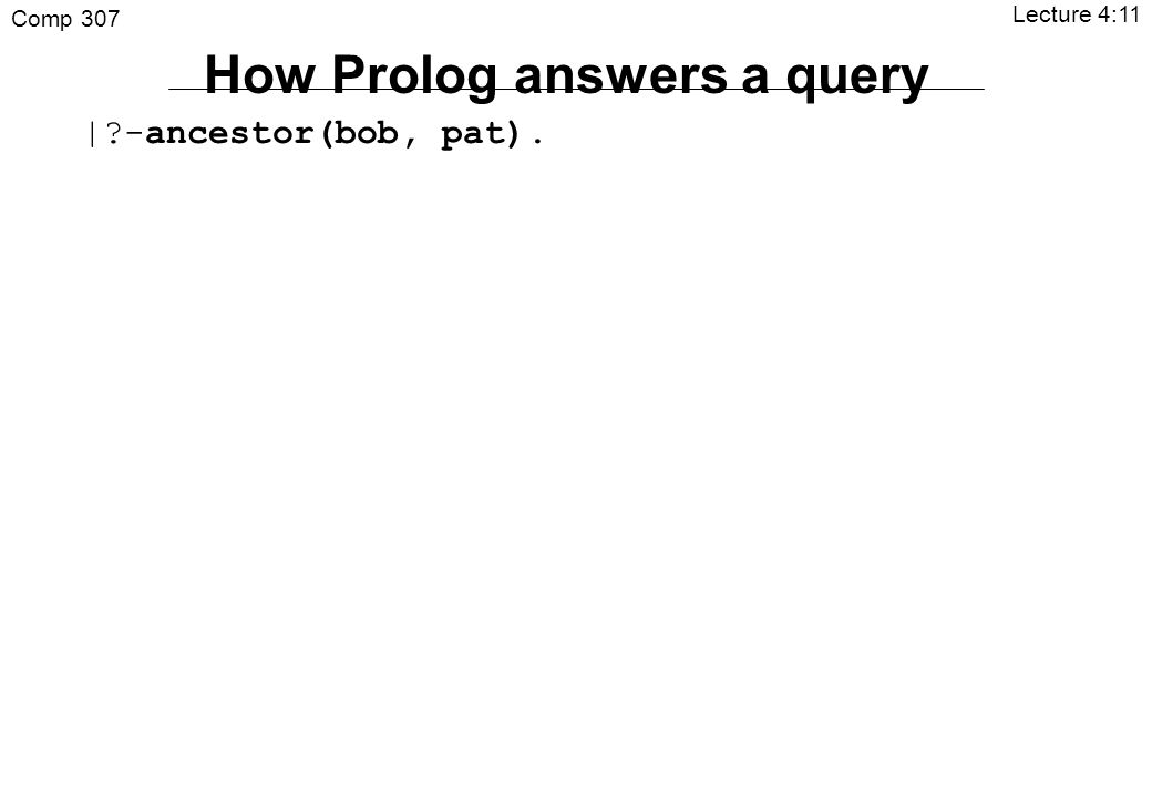 Comp 307 Lecture 4:11 How Prolog answers a query |?-ancestor(bob, pat).