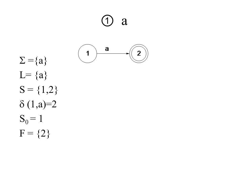 ① a  ={a} L= {a} S = {1,2}  (1,a)=2 S 0 = 1 F = {2}