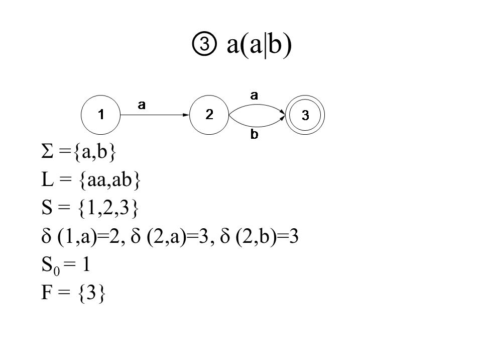 ③ a(a|b)  ={a,b} L = {aa,ab} S = {1,2,3}  (1,a)=2,  (2,a)=3,  (2,b)=3 S 0 = 1 F = {3}