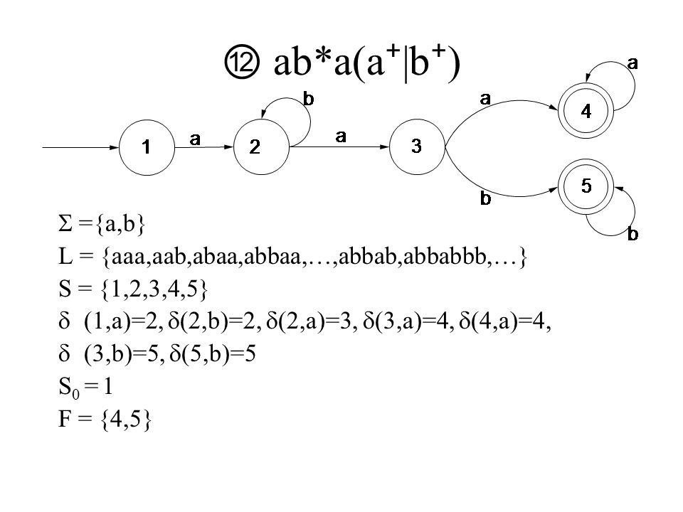 ⑫ ab*a(a ⁺ |b ⁺ )  ={a,b} L = {aaa,aab,abaa,abbaa,…,abbab,abbabbb,…} S = {1,2,3,4,5}  (1,a)=2,  (2,b)=2,  (2,a)=3,  (3,a)=4,  (4,a)=4,  (3,b)=5,  (5,b)=5 S 0 = 1 F = {4,5}