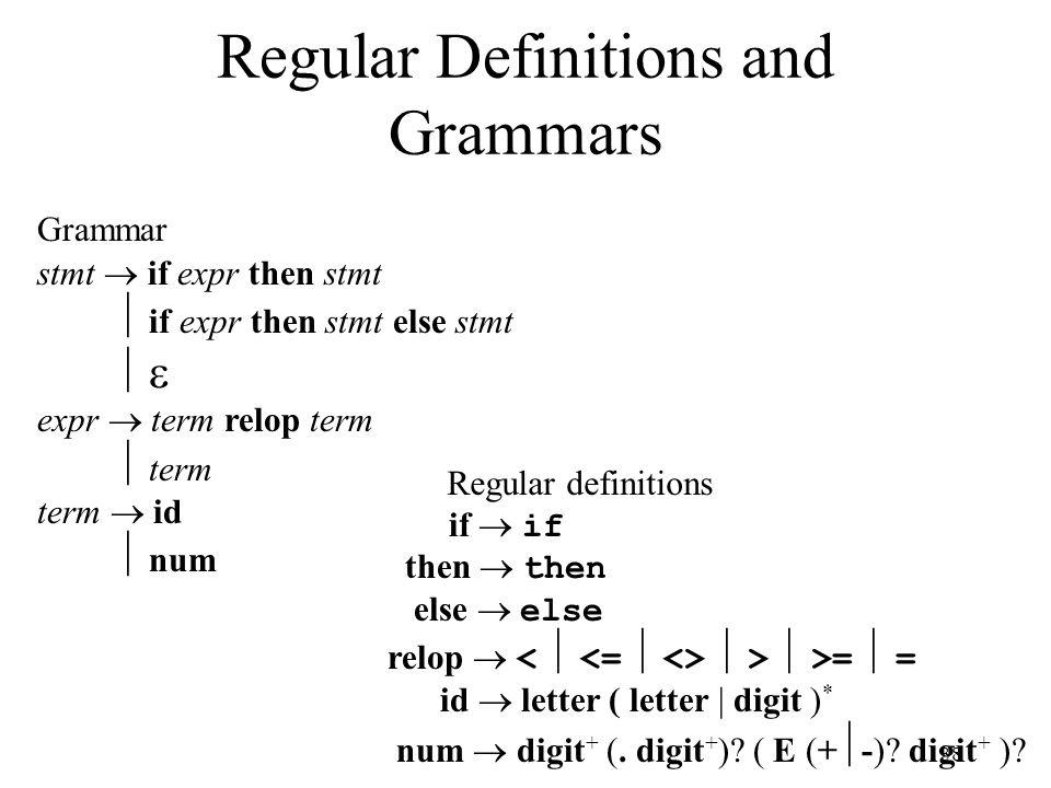 38 Regular Definitions and Grammars stmt  if expr then stmt  if expr then stmt else stmt   expr  term relop term  term term  id  num if  if then  then else  else relop   >  >=  = id  letter ( letter | digit ) * num  digit + (.