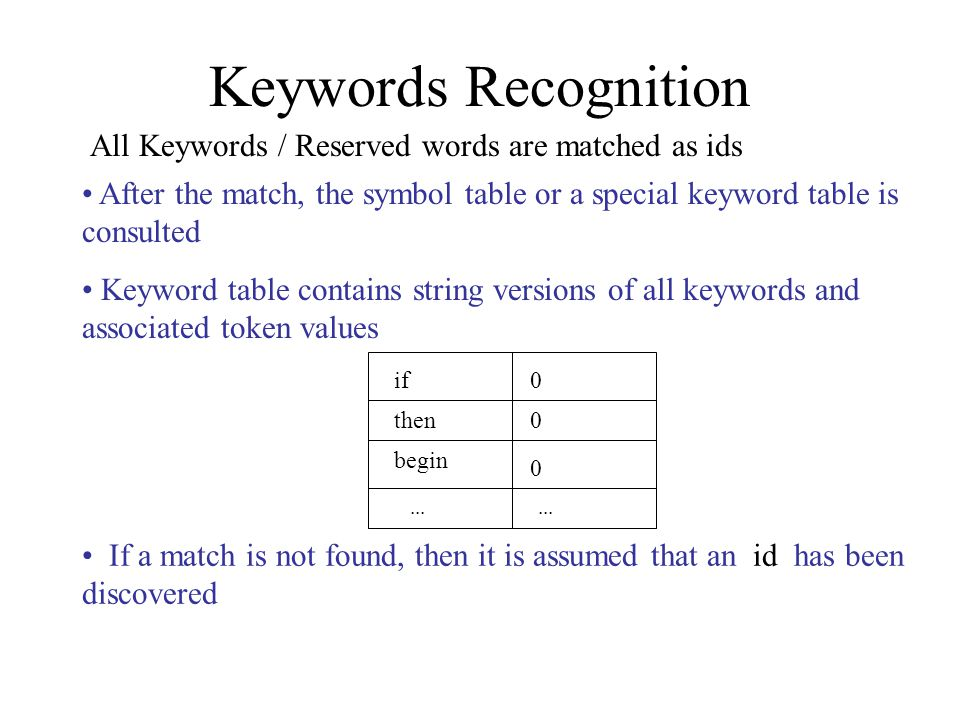 Keywords Recognition All Keywords / Reserved words are matched as ids After the match, the symbol table or a special keyword table is consulted Keyword table contains string versions of all keywords and associated token values if begin then 0 0 0...