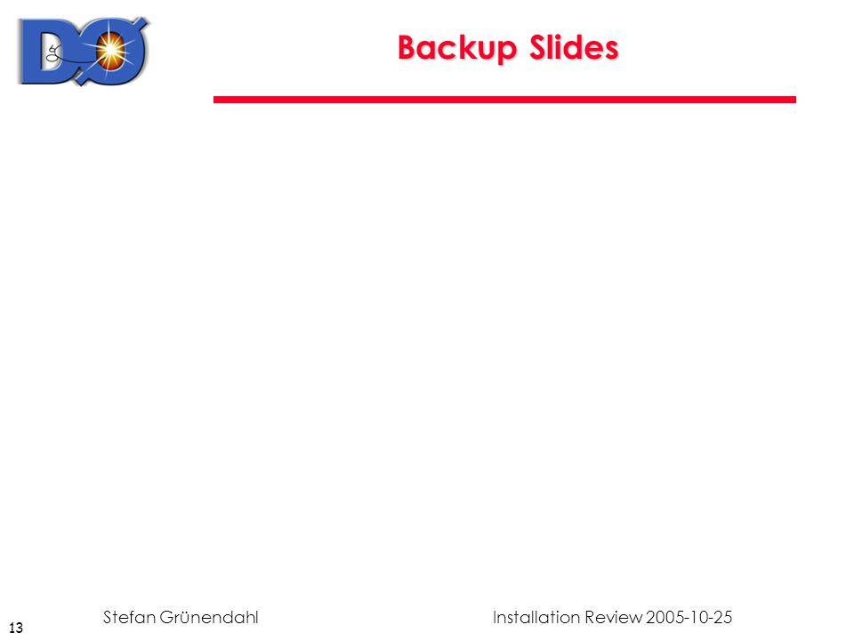 13 Installation Review 2005-10-25Stefan Grünendahl Backup Slides