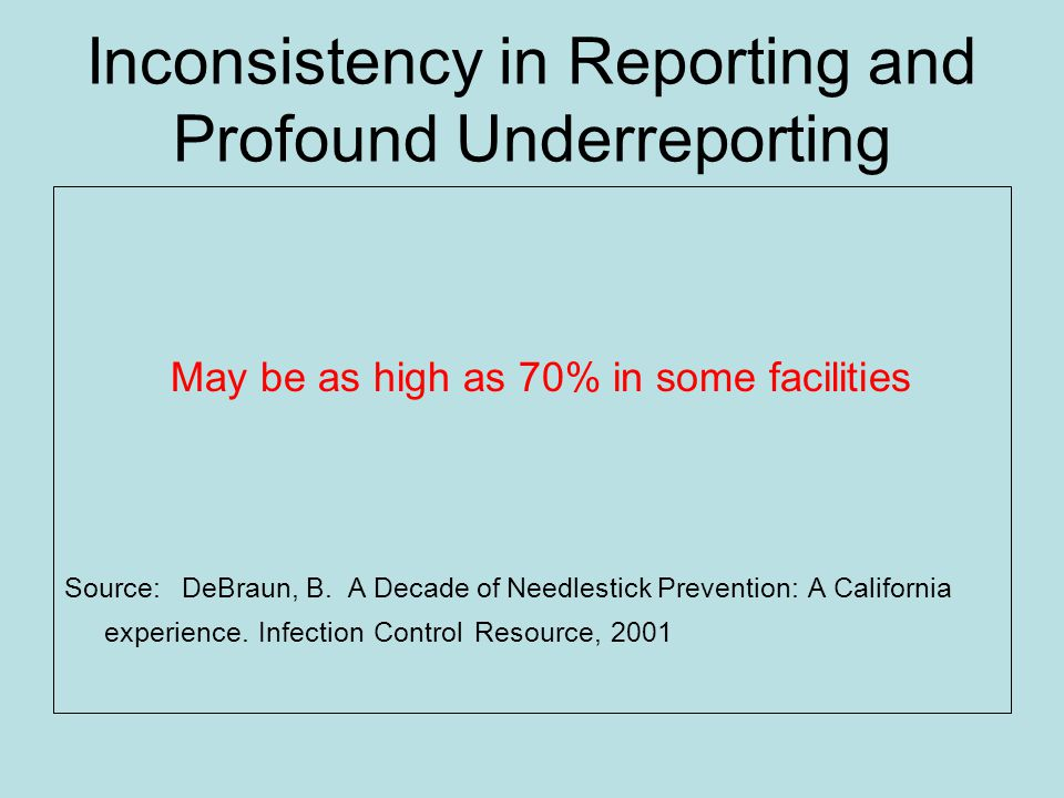 Inconsistency in Reporting and Profound Underreporting May be as high as 70% in some facilities Source: DeBraun, B.