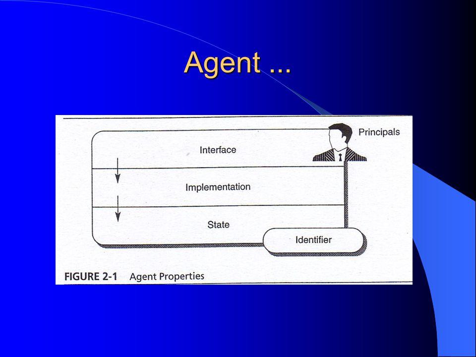 Agent...