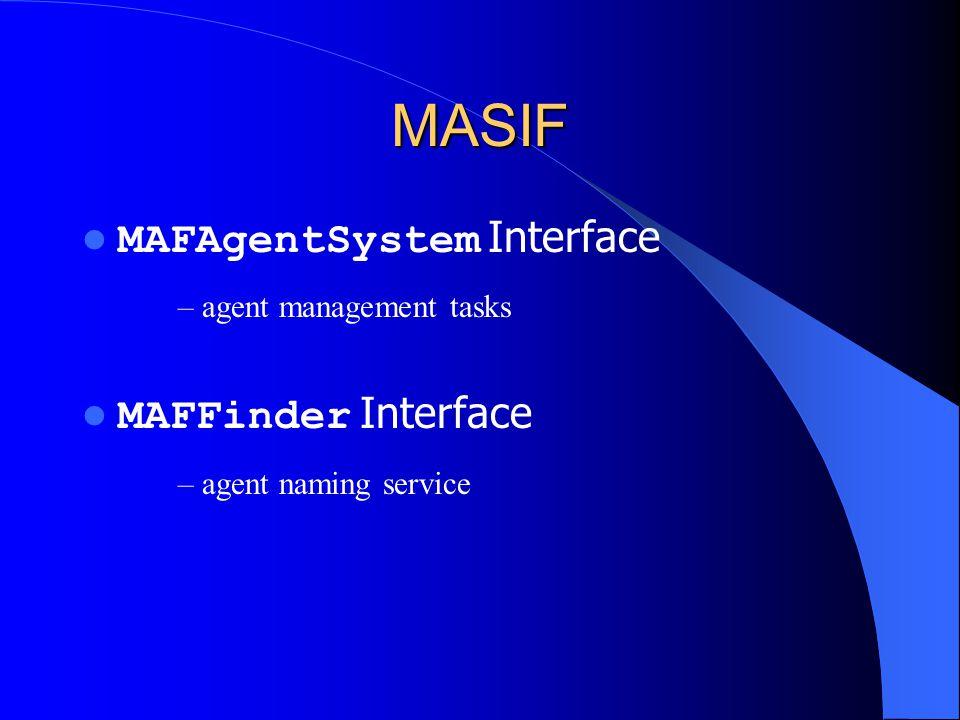 MASIF MAFAgentSystem Interface – agent management tasks MAFFinder Interface – agent naming service