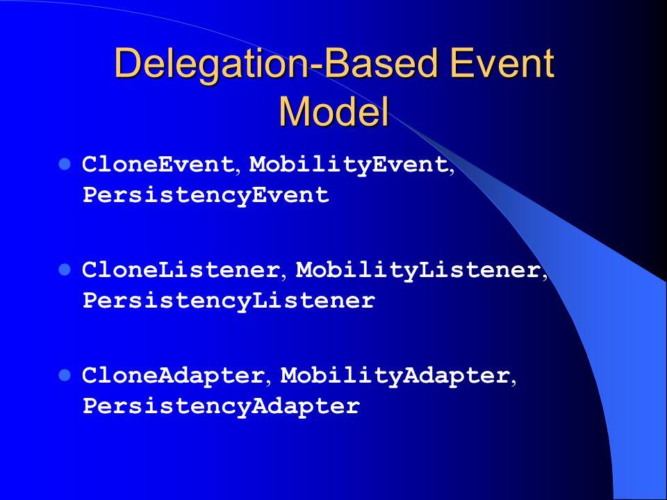 Delegation-Based Event Model CloneEvent, MobilityEvent, PersistencyEvent CloneListener, MobilityListener, PersistencyListener CloneAdapter, MobilityAd