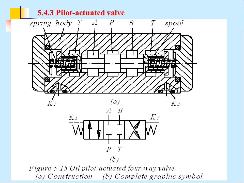 5.4.3 Pilot-actuated valve