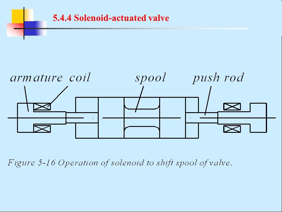 5.4.4 Solenoid-actuated valve