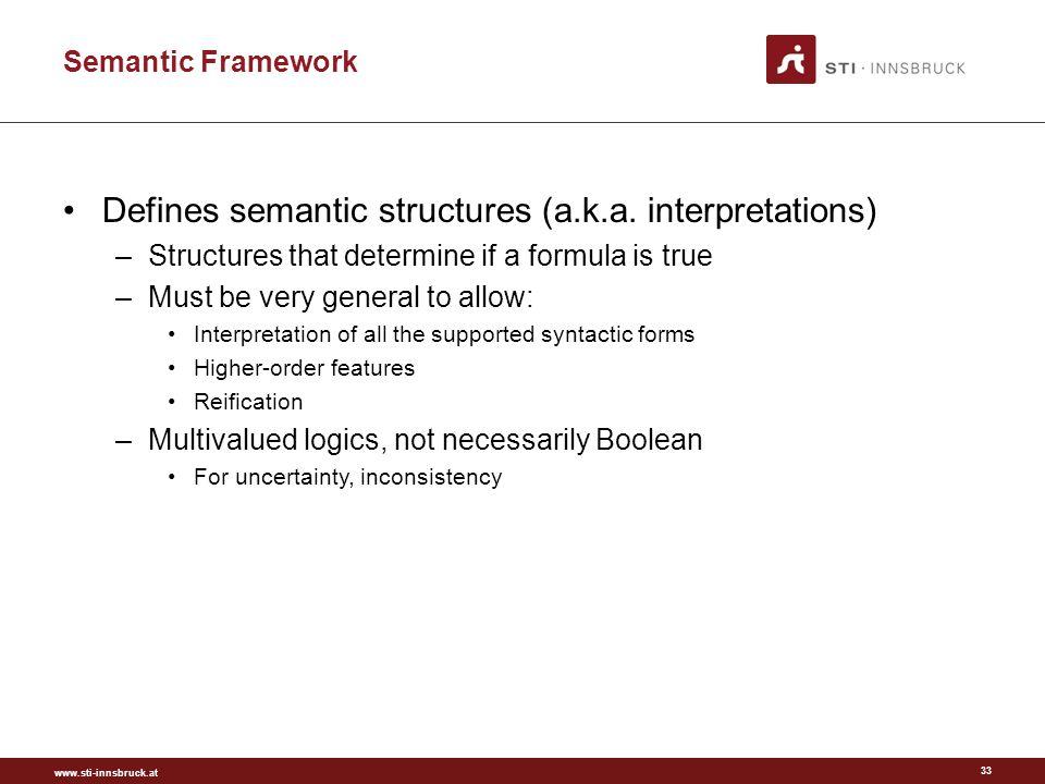 www.sti-innsbruck.at Semantic Framework Defines semantic structures (a.k.a.