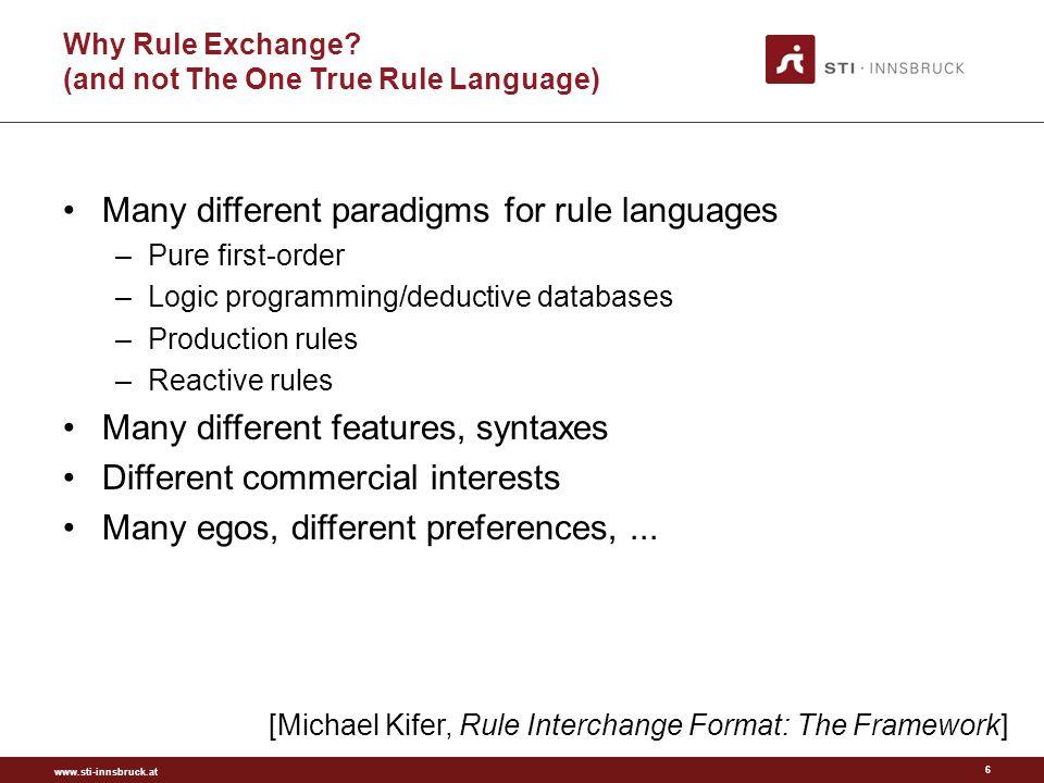 www.sti-innsbruck.at Why Rule Exchange.