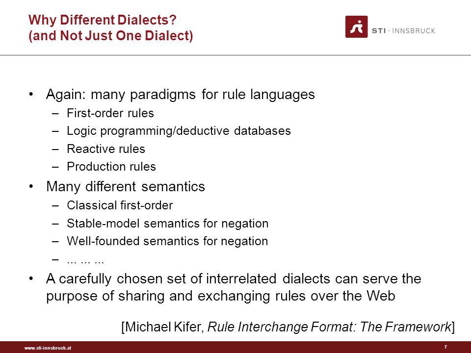 www.sti-innsbruck.at What is the Rule Interchange Format (RIF).