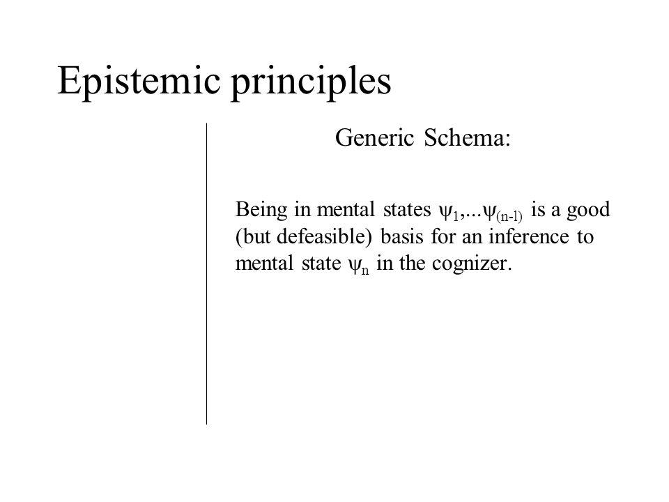 Epistemic principles Generic Schema: Being in mental states  1,...